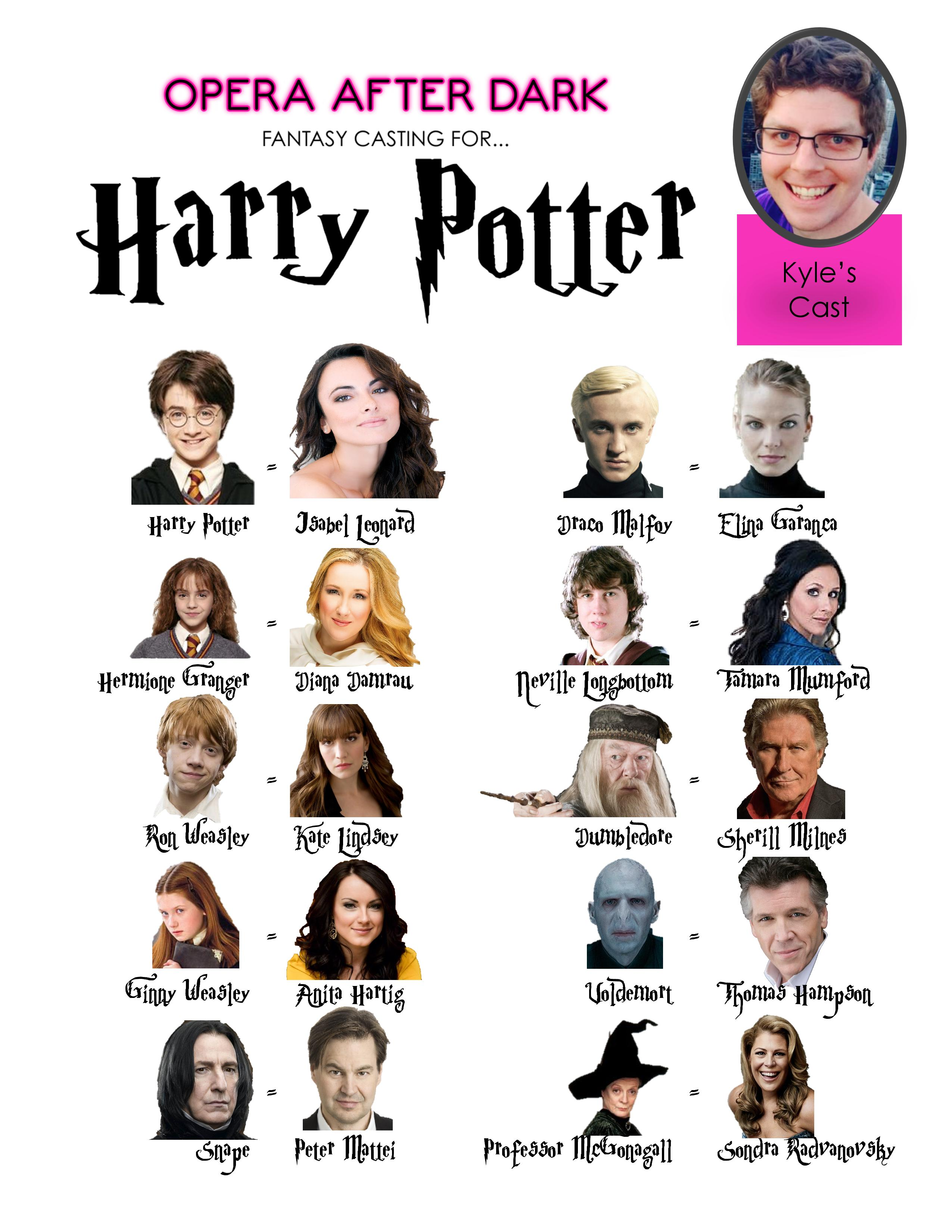 harry-potter-fantasy-casting-chart-kyle-page-001